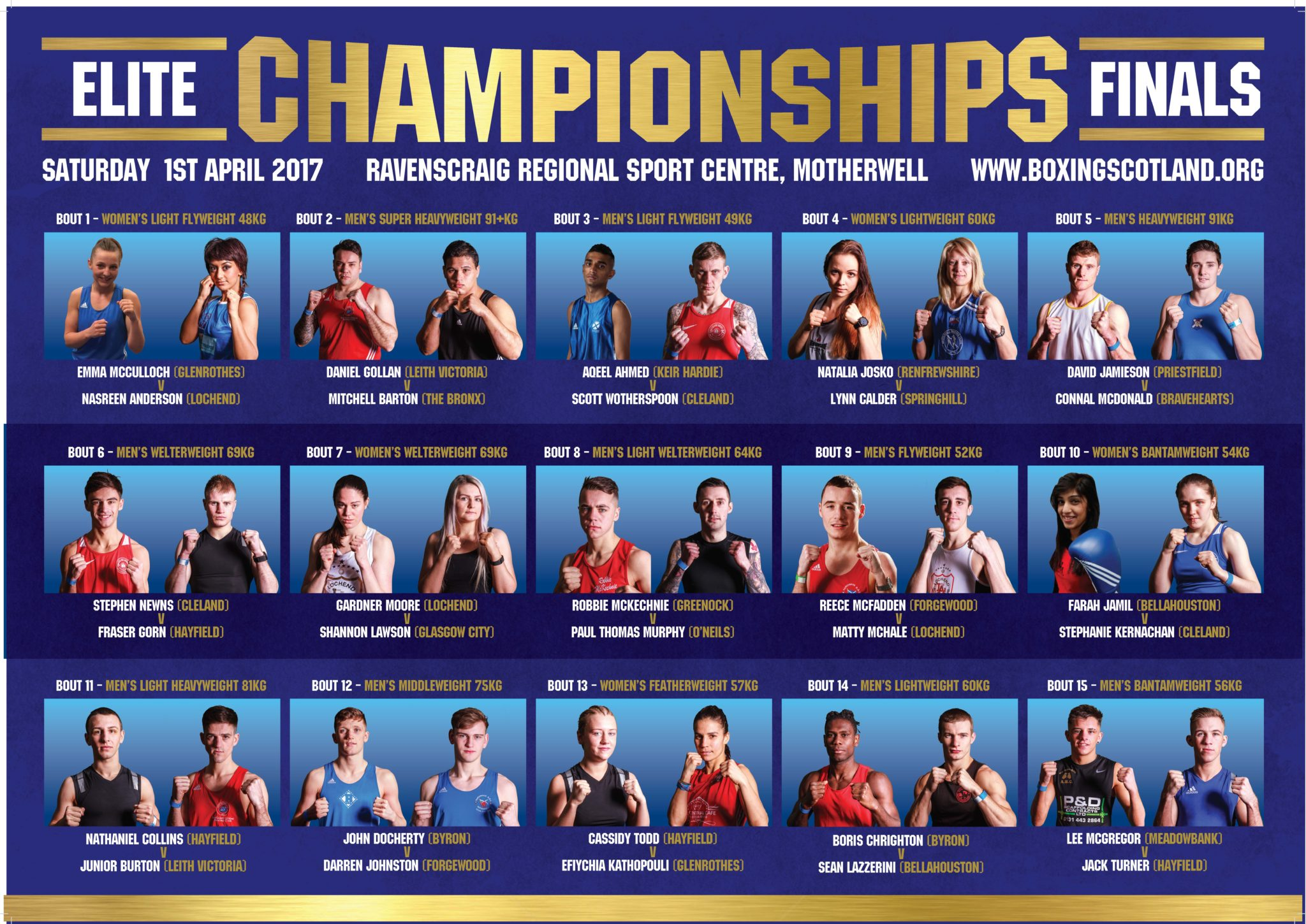 2017 Boxing Scotland Elite Finals – Ticket Update