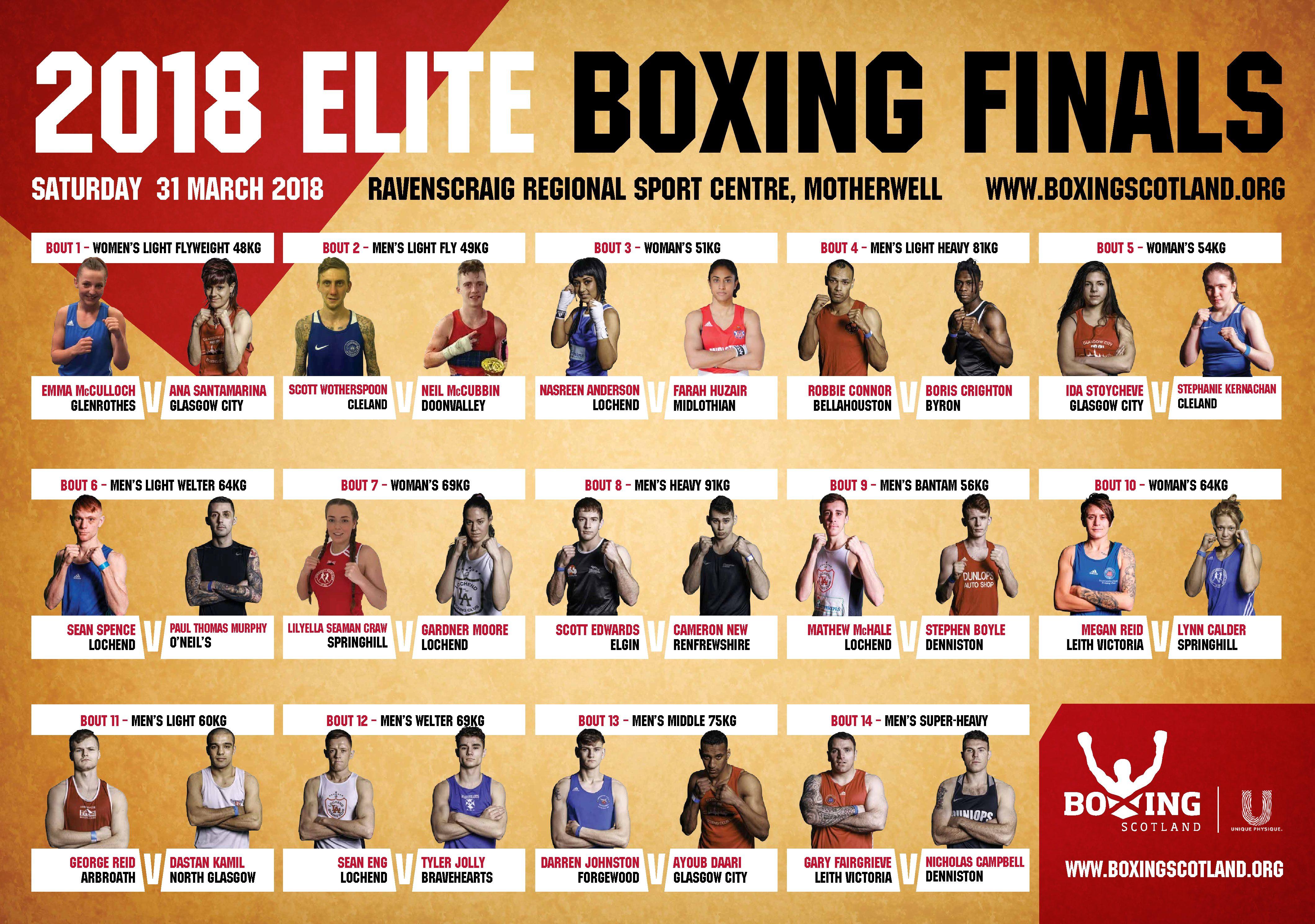 2018 Boxing Scotland Ltd – Elite Finals Finalised Running Order